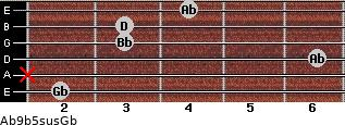 Ab9b5sus/Gb for guitar on frets 2, x, 6, 3, 3, 4