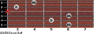 Ab9b5sus/A# for guitar on frets 6, 5, 6, x, 3, 4