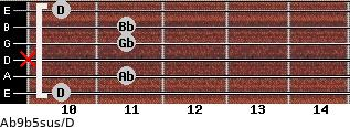 Ab9b5sus/D for guitar on frets 10, 11, x, 11, 11, 10