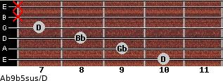 Ab9b5sus/D for guitar on frets 10, 9, 8, 7, x, x