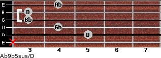 Ab9b5sus/D for guitar on frets x, 5, 4, 3, 3, 4