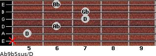 Ab9b5sus/D for guitar on frets x, 5, 6, 7, 7, 6