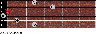 Ab9b5sus/F# for guitar on frets 2, 1, 0, x, 3, 2