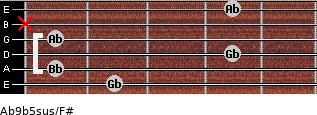 Ab9b5sus/F# for guitar on frets 2, 1, 4, 1, x, 4