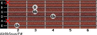 Ab9b5sus/F# for guitar on frets 2, x, 4, 3, 3, x