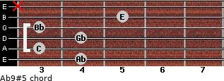 Ab9#5 for guitar on frets 4, 3, 4, 3, 5, x