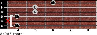 Ab9#5 for guitar on frets 4, x, 4, 5, 5, 6