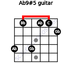 Ab9#5 for guitar on frets 4, 1, 4, 1, 1, 2