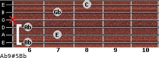 Ab9#5/Bb for guitar on frets 6, 7, 6, x, 7, 8