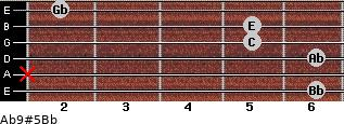 Ab9#5/Bb for guitar on frets 6, x, 6, 5, 5, 2