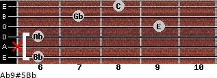 Ab9#5/Bb for guitar on frets 6, x, 6, 9, 7, 8