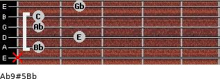 Ab9#5/Bb for guitar on frets x, 1, 2, 1, 1, 2