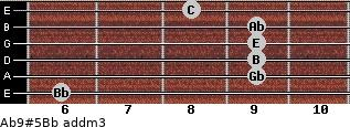 Ab9#5/Bb add(m3) guitar chord
