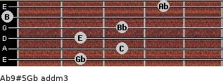 Ab9#5/Gb add(m3) guitar chord