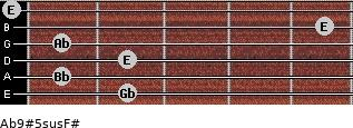 Ab9#5sus/F# for guitar on frets 2, 1, 2, 1, 5, 0