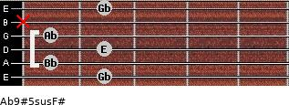 Ab9#5sus/F# for guitar on frets 2, 1, 2, 1, x, 2