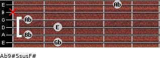 Ab9#5sus/F# for guitar on frets 2, 1, 2, 1, x, 4