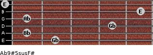 Ab9#5sus/F# for guitar on frets 2, 1, 4, 1, 5, 0
