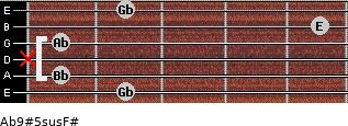 Ab9#5sus/F# for guitar on frets 2, 1, x, 1, 5, 2