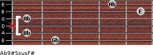 Ab9#5sus/F# for guitar on frets 2, 1, x, 1, 5, 4