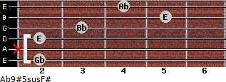 Ab9#5sus/F# for guitar on frets 2, x, 2, 3, 5, 4