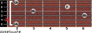 Ab9#5sus/F# for guitar on frets 2, x, 6, 3, 5, 2