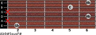 Ab9#5sus/F# for guitar on frets 2, x, 6, x, 5, 6