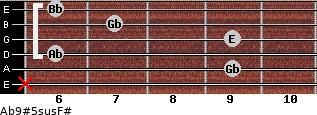 Ab9#5sus/F# for guitar on frets x, 9, 6, 9, 7, 6