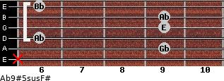 Ab9#5sus/F# for guitar on frets x, 9, 6, 9, 9, 6