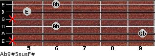 Ab9#5sus/F# for guitar on frets x, 9, 6, x, 5, 6