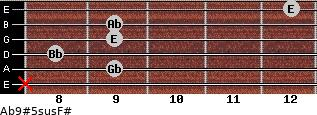 Ab9#5sus/F# for guitar on frets x, 9, 8, 9, 9, 12