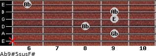 Ab9#5sus/F# for guitar on frets x, 9, 8, 9, 9, 6