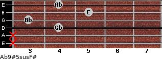 Ab9#5sus/F# for guitar on frets x, x, 4, 3, 5, 4