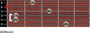 Ab9sus2 for guitar on frets 4, 1, 1, 3, x, 2