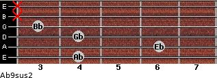 Ab9sus2 for guitar on frets 4, 6, 4, 3, x, x