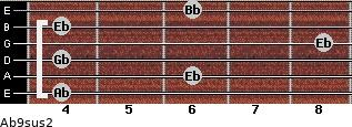 Ab9sus2 for guitar on frets 4, 6, 4, 8, 4, 6