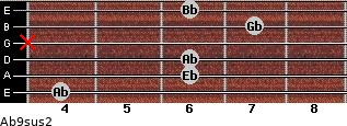 Ab9sus2 for guitar on frets 4, 6, 6, x, 7, 6