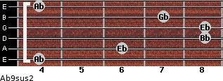 Ab9sus2 for guitar on frets 4, 6, 8, 8, 7, 4