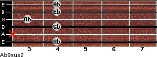 Ab9sus2 for guitar on frets 4, x, 4, 3, 4, 4