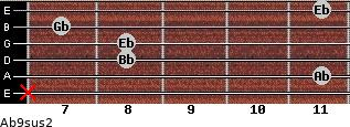 Ab9sus2 for guitar on frets x, 11, 8, 8, 7, 11