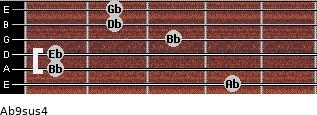 Ab9sus4 for guitar on frets 4, 1, 1, 3, 2, 2