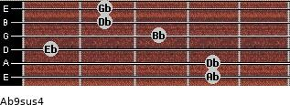 Ab9sus4 for guitar on frets 4, 4, 1, 3, 2, 2