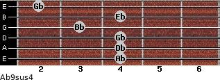 Ab9sus4 for guitar on frets 4, 4, 4, 3, 4, 2
