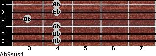 Ab9sus4 for guitar on frets 4, 4, 4, 3, 4, 4