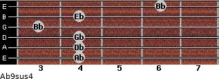 Ab9sus4 for guitar on frets 4, 4, 4, 3, 4, 6