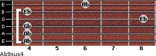 Ab9sus4 for guitar on frets 4, 4, 4, 8, 4, 6
