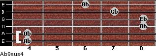 Ab9sus4 for guitar on frets 4, 4, 8, 8, 7, 6