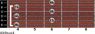Ab9sus4 for guitar on frets 4, 6, 4, 6, 4, 6
