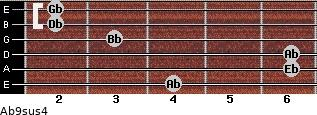 Ab9sus4 for guitar on frets 4, 6, 6, 3, 2, 2
