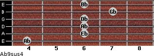 Ab9sus4 for guitar on frets 4, 6, 6, 6, 7, 6